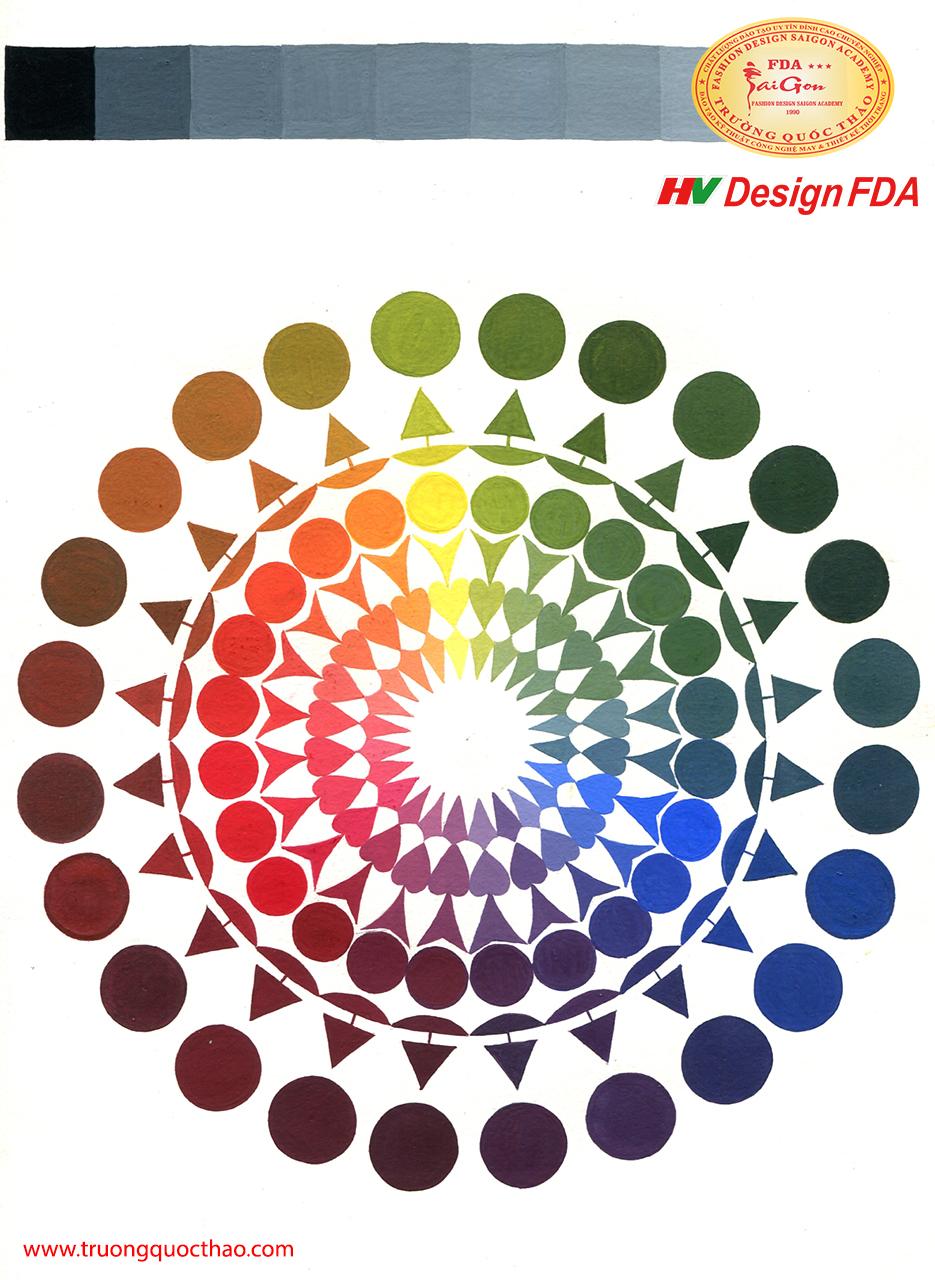 Bài vẽ môn Trang Trí ứng dụng vào thiết kế thời trang